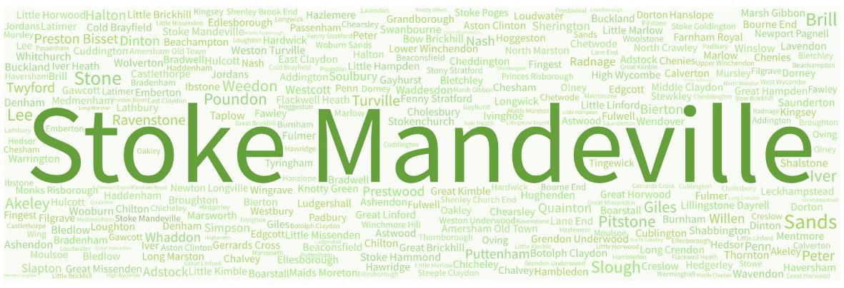 Stoke Mandeville Tile Cleaning